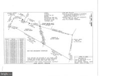 Photo of Lucas Hollow ROAD, Stanley, VA 22851 (MLS # 1001462758)