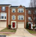 Photo of 8108 Horseshoe Cottage CIRCLE, Lorton, VA 22079 (MLS # VAFX1149602)